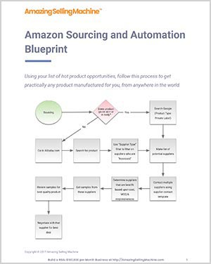 amazon sourcing and automation blueprint