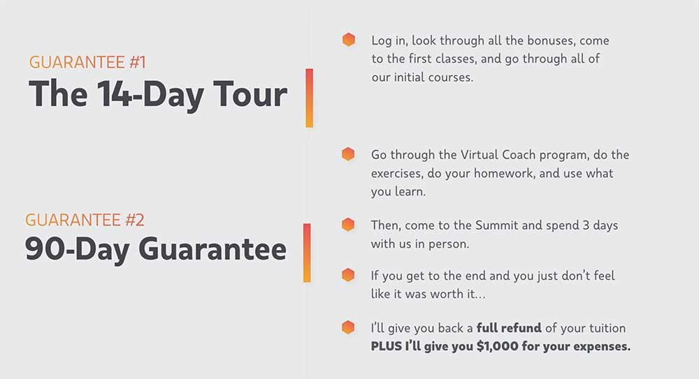 Virtual Coach Guarantee