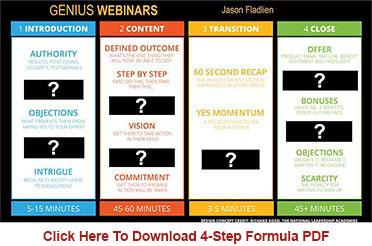 genius webinars - 4-Step Formula
