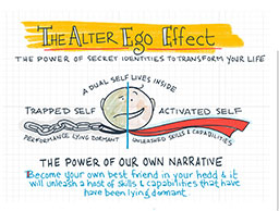 Todd Herman Alter Ego Effect PDF