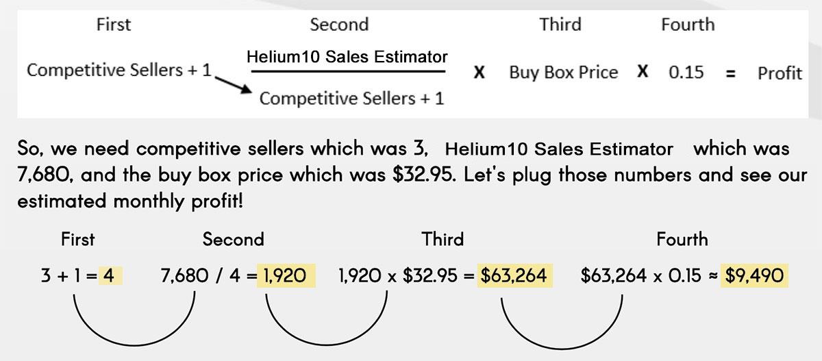 The wholesale formula estimated monthly profit