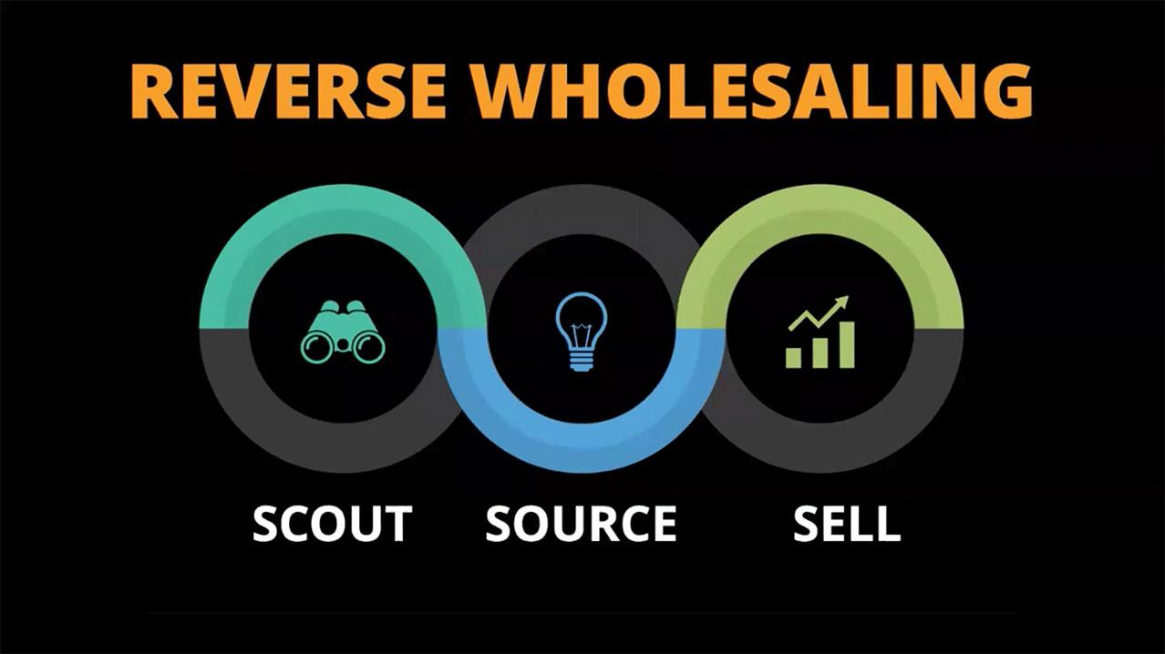 Reverse Wholesaling